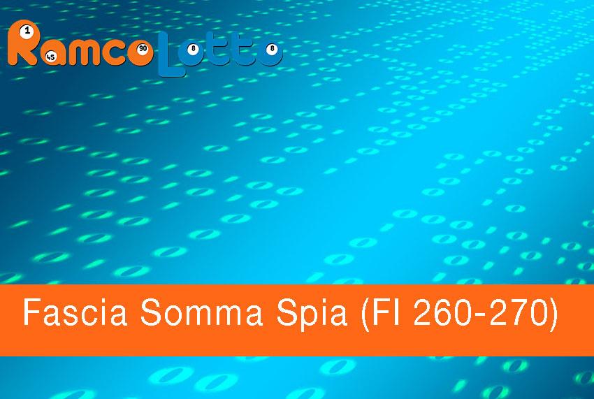 Fascia Somma Spia (FI 260-270)